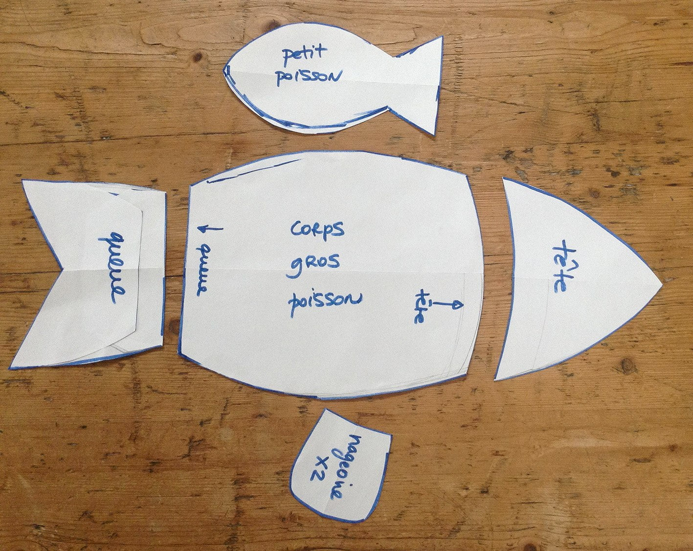 Poisson d 39 avril plusdepulls for Donner poisson